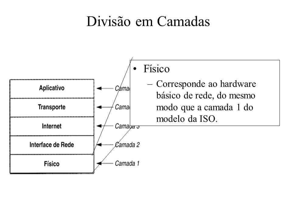 Divisão em Camadas Interface de Rede –Os protocolos da camada 2 especificam como organizar dados em quadros e como um computador transmite quadros através de uma rede.