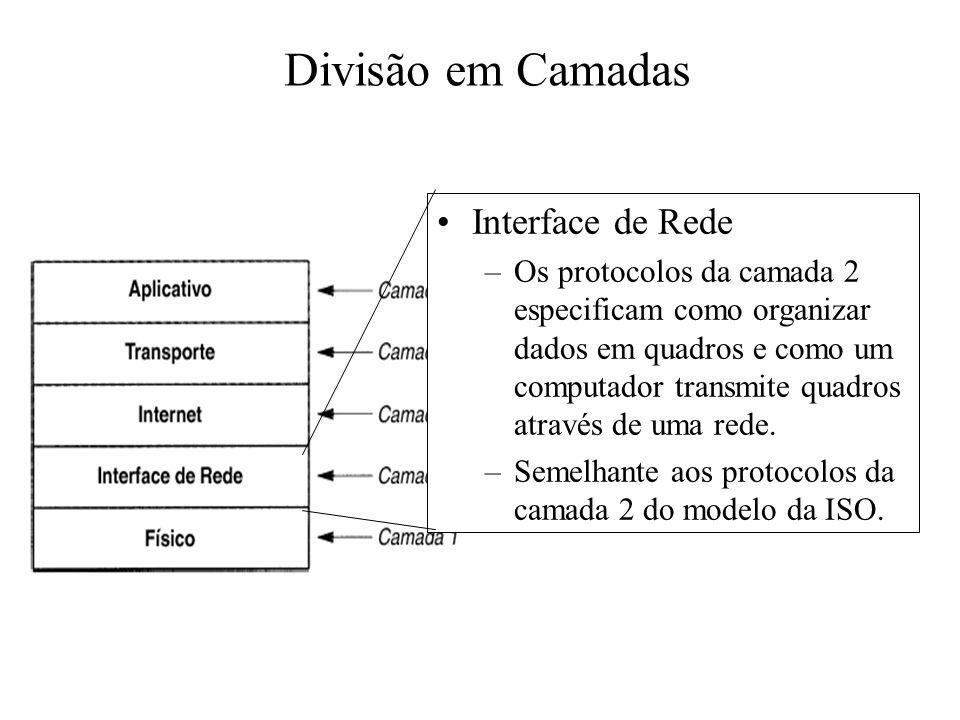 Divisão em Camadas Inter-Rede (ou Rede) –Os protocolos dessa camada especificam o formato dos pacotes enviados através de uma inter-rede e os mecanismos usados para encaminhar pacotes a partir de um computador através de um ou mais roteadores até um destino final.