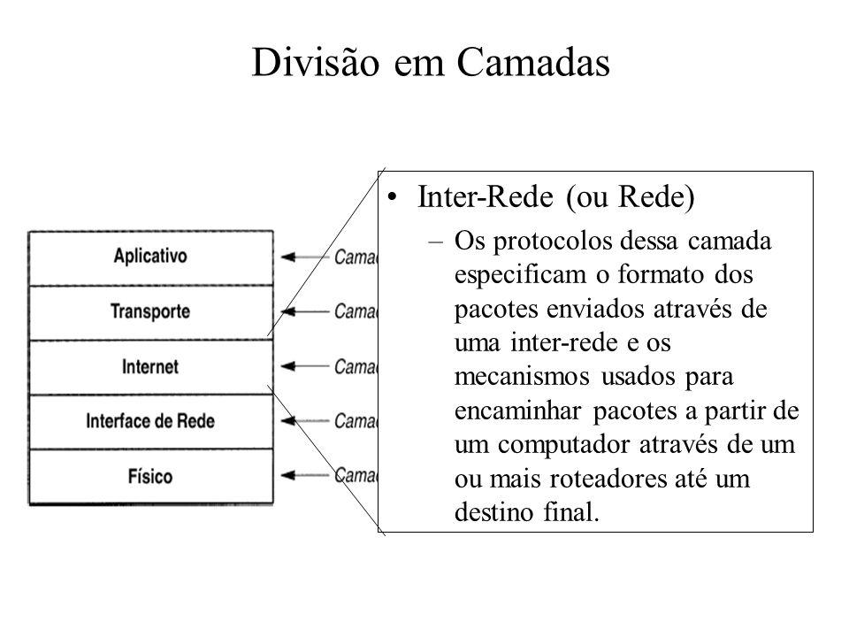 Divisão em Camadas Inter-Rede (ou Rede) –Os protocolos dessa camada especificam o formato dos pacotes enviados através de uma inter-rede e os mecanism