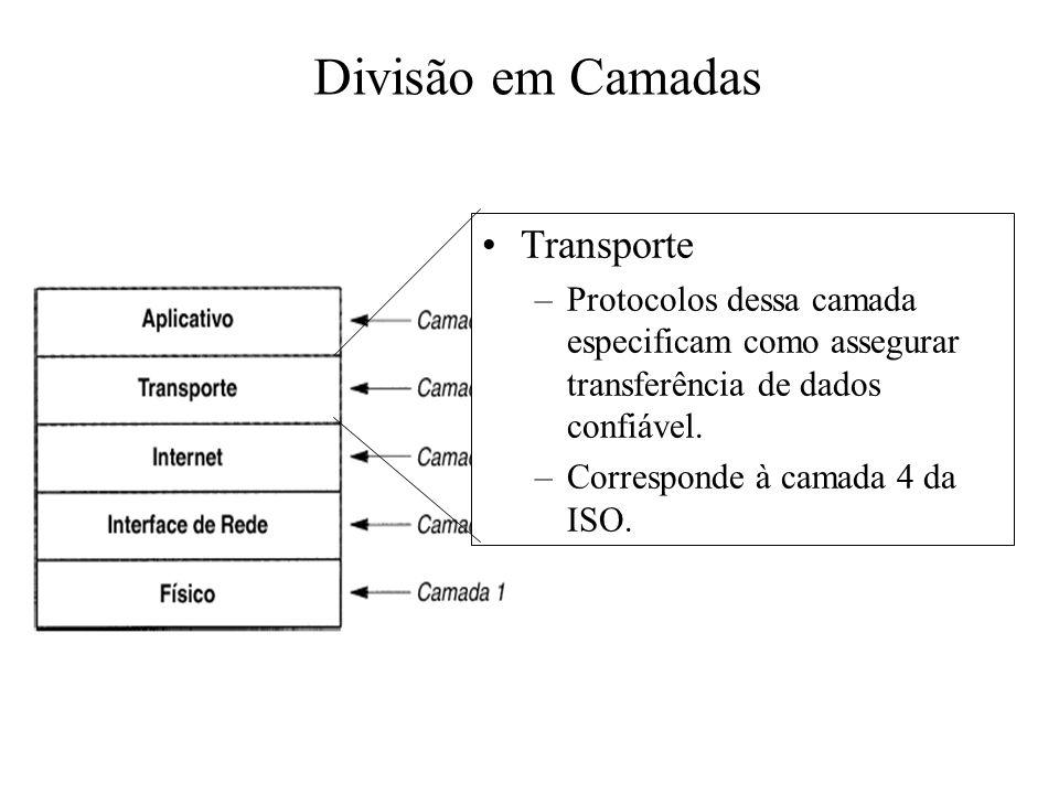 Divisão em Camadas Transporte –Protocolos dessa camada especificam como assegurar transferência de dados confiável. –Corresponde à camada 4 da ISO.