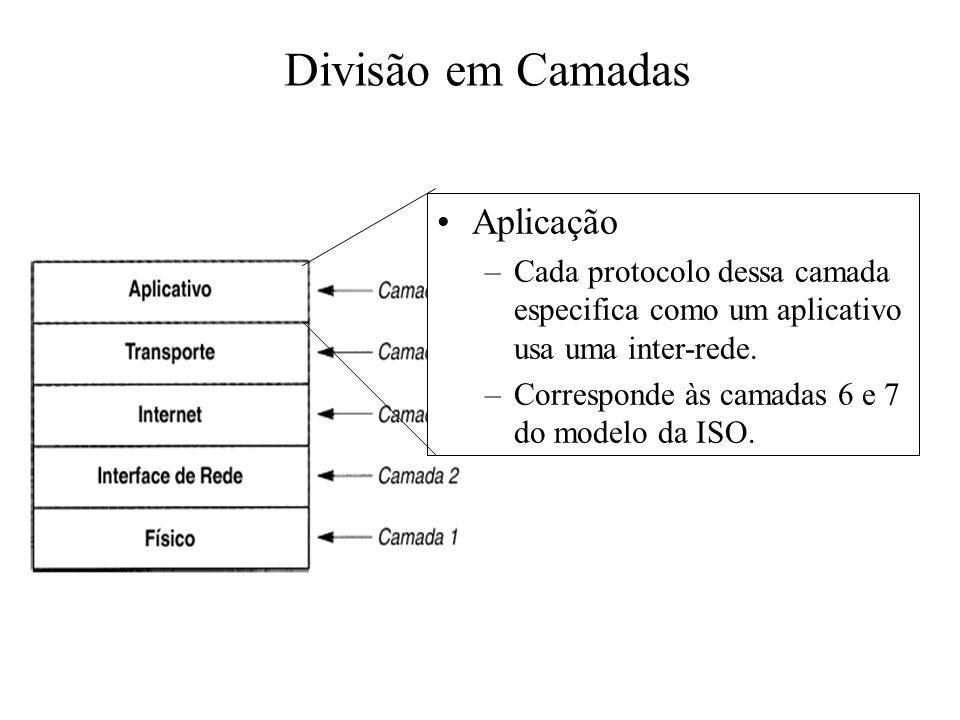 Divisão em Camadas Aplicação –Cada protocolo dessa camada especifica como um aplicativo usa uma inter-rede. –Corresponde às camadas 6 e 7 do modelo da
