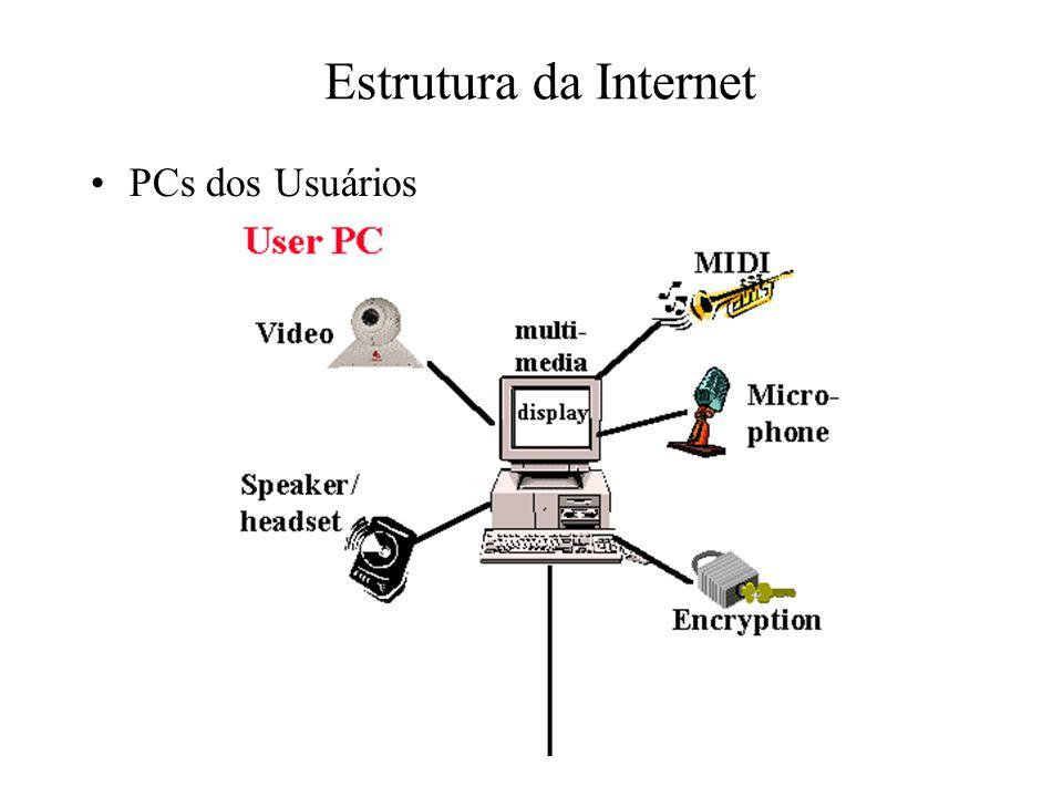Estrutura da Internet PCs dos Usuários