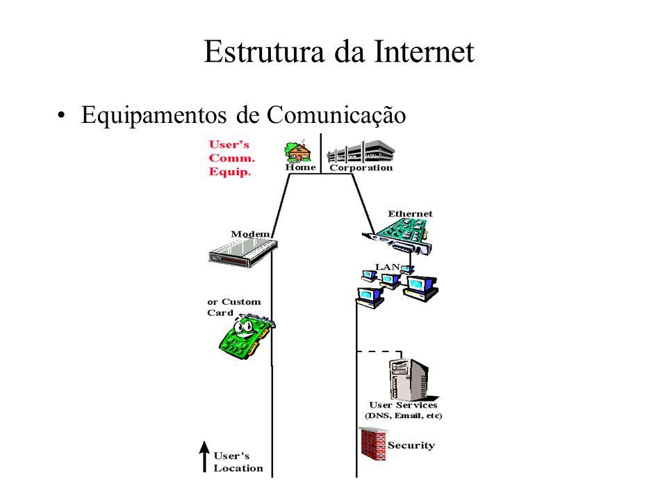 Estrutura da Internet Equipamentos de Comunicação