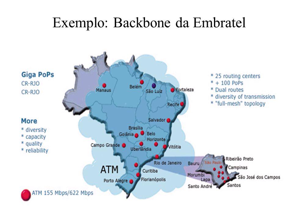 Exemplo: Backbone da Embratel