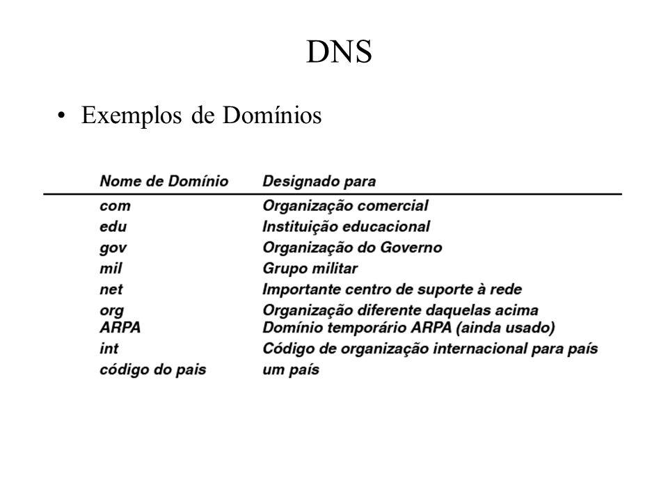 DNS Exemplos de Domínios