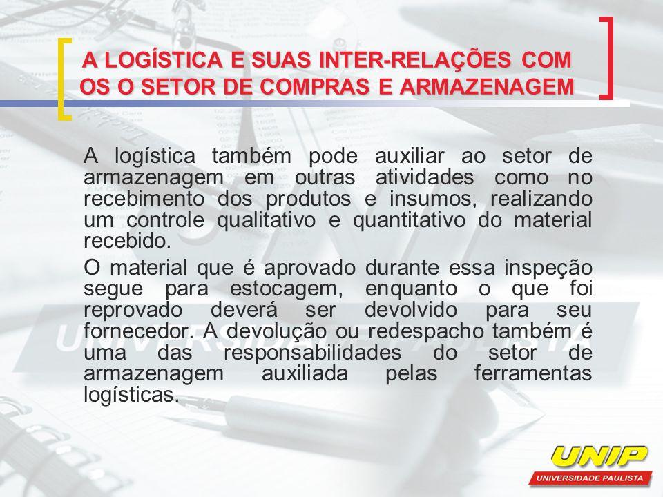 A LOGÍSTICA E SUAS INTER-RELAÇÕES COM OS O SETOR DE COMPRAS E ARMAZENAGEM A logística também pode auxiliar ao setor de armazenagem em outras atividade