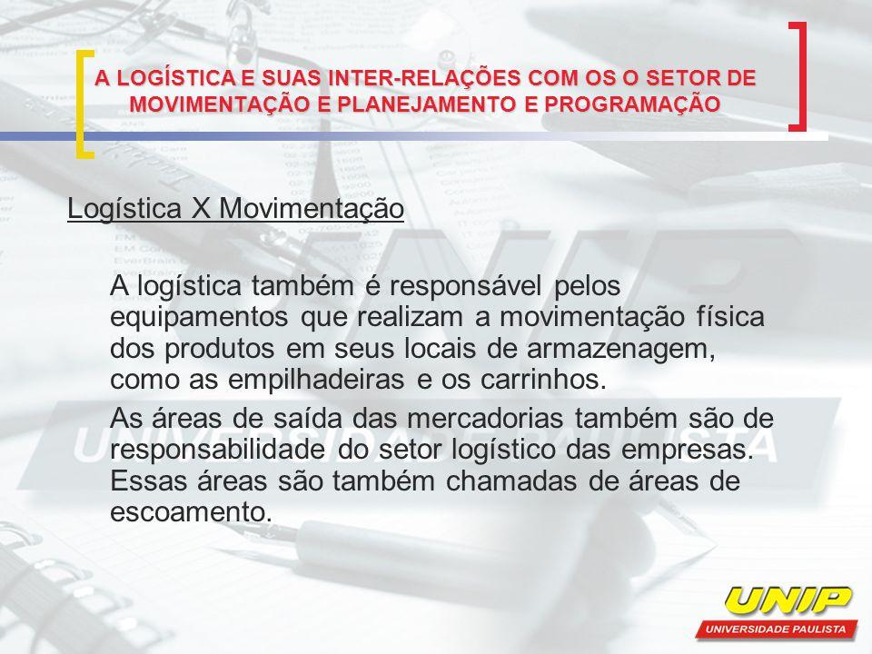A LOGÍSTICA E SUAS INTER-RELAÇÕES COM OS O SETOR DE MOVIMENTAÇÃO E PLANEJAMENTO E PROGRAMAÇÃO Logística X Movimentação A logística também é responsáve