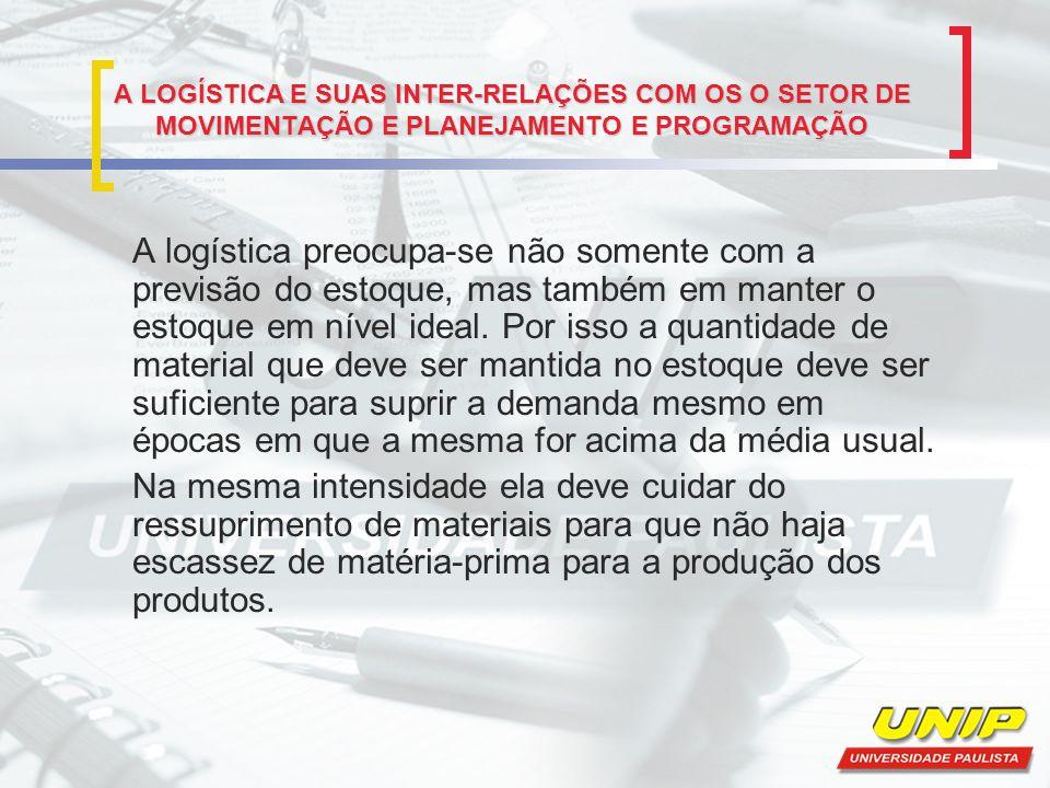 A LOGÍSTICA E SUAS INTER-RELAÇÕES COM OS O SETOR DE MOVIMENTAÇÃO E PLANEJAMENTO E PROGRAMAÇÃO A logística preocupa-se não somente com a previsão do es