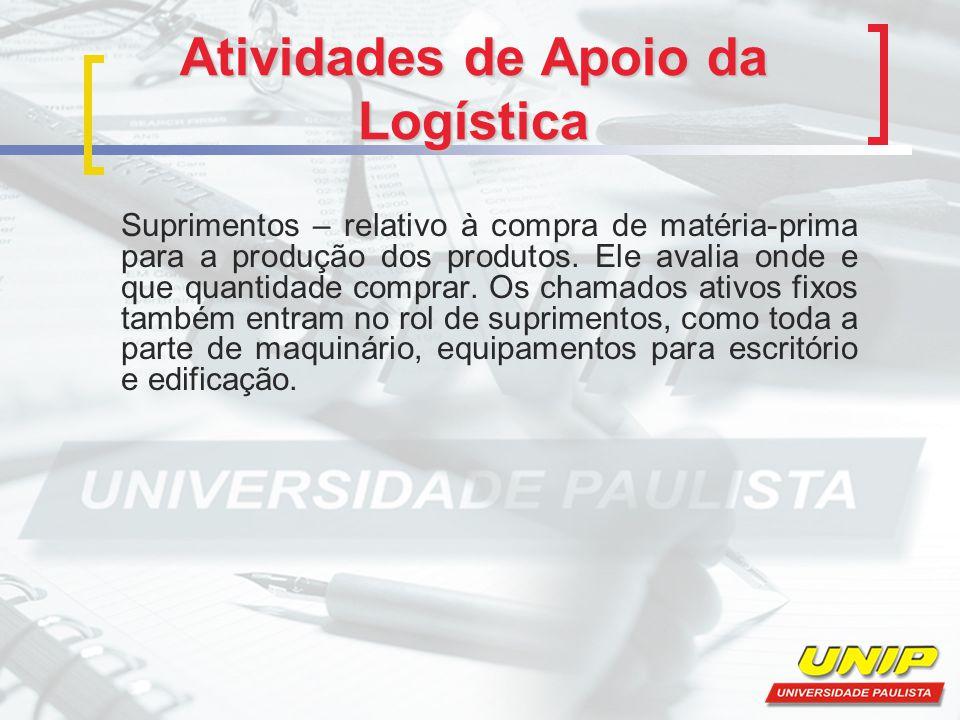 Atividades de Apoio da Logística Planejamento – diz respeito a realização de uma programação que inclua todas as atividades necessárias, como compra, transporte, entrega, distribuição dos produtos etc.