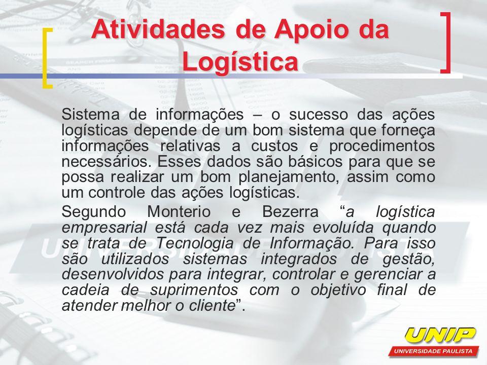 Atividades de Apoio da Logística Sistema de informações – o sucesso das ações logísticas depende de um bom sistema que forneça informações relativas a