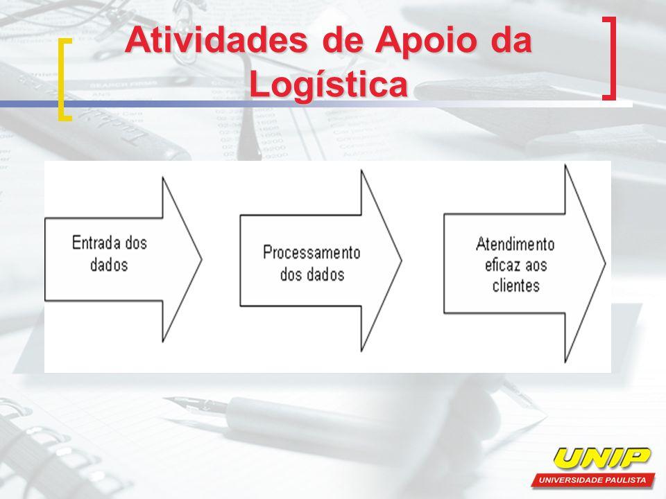 A LOGÍSTICA E SUAS INTER-RELAÇÕES COM OS O SETOR DE COMPRAS E ARMAZENAGEM As atividades referentes às ações logísticas atualmente estão presentes em quase todos os setores das organizações.