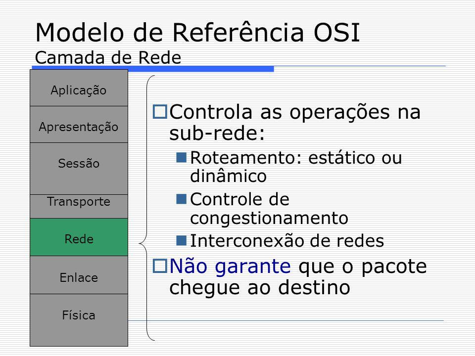 Aplicação Transporte Rede Enlace  Controla as operações na sub-rede: Roteamento: estático ou dinâmico Controle de congestionamento Interconexão de redes  Não garante que o pacote chegue ao destino Modelo de Referência OSI Camada de Rede Apresentação Física Sessão