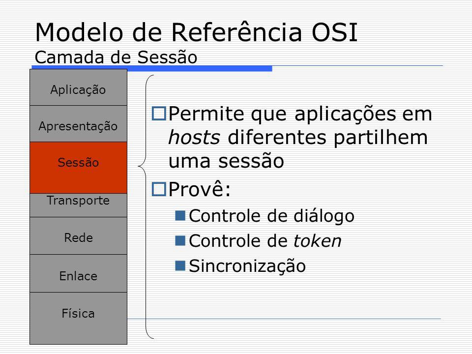 Aplicação Transporte Rede Enlace  Permite que aplicações em hosts diferentes partilhem uma sessão  Provê: Controle de diálogo Controle de token Sincronização Modelo de Referência OSI Camada de Sessão Apresentação Física Sessão