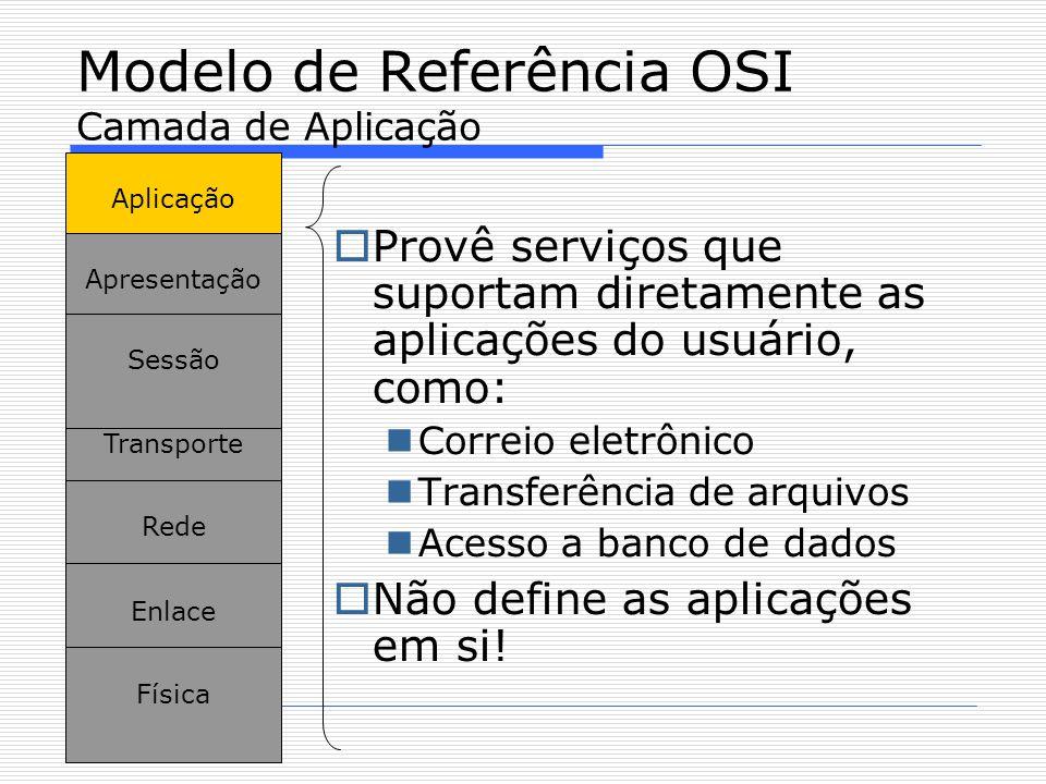 Aplicação Transporte Rede Enlace  Provê serviços que suportam diretamente as aplicações do usuário, como: Correio eletrônico Transferência de arquivos Acesso a banco de dados  Não define as aplicações em si.
