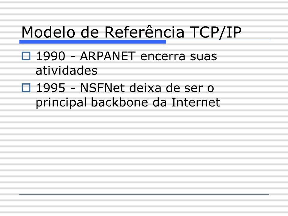  1990 - ARPANET encerra suas atividades  1995 - NSFNet deixa de ser o principal backbone da Internet Modelo de Referência TCP/IP