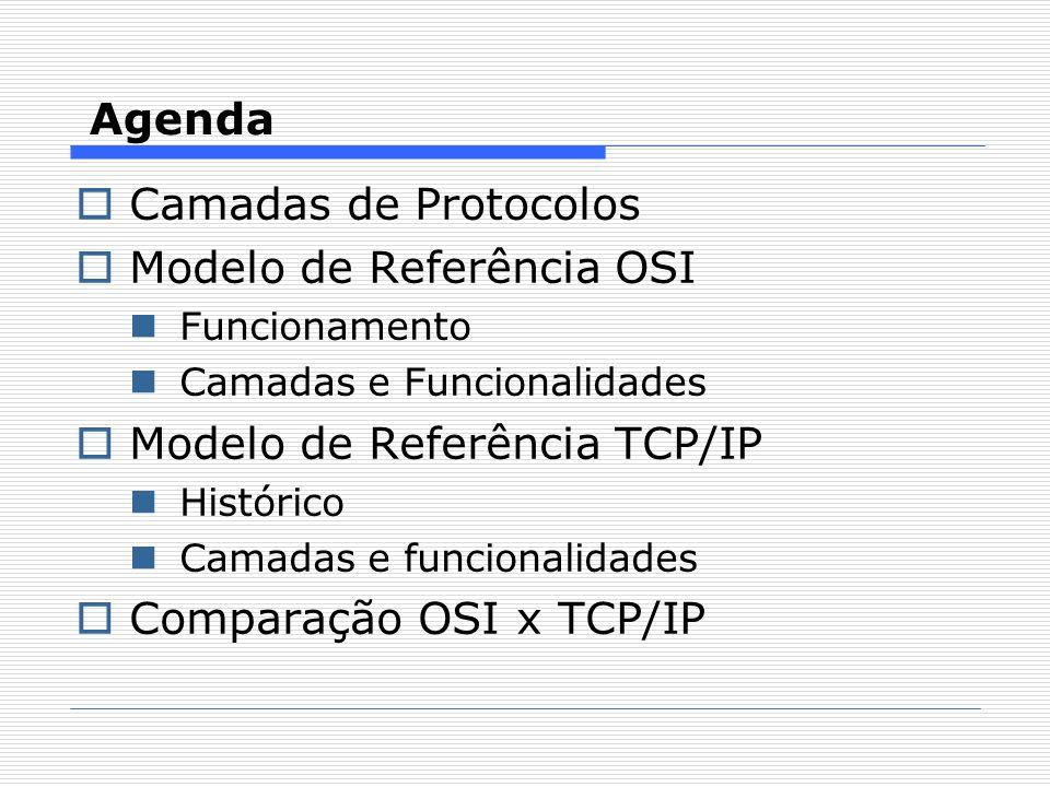  Camadas de Protocolos  Modelo de Referência OSI Funcionamento Camadas e Funcionalidades  Modelo de Referência TCP/IP Histórico Camadas e funcionalidades  Comparação OSI x TCP/IP Agenda