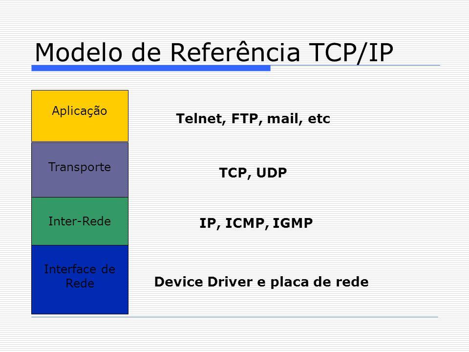 Aplicação Transporte Inter-Rede Interface de Rede Telnet, FTP, mail, etc TCP, UDP IP, ICMP, IGMP Device Driver e placa de rede Modelo de Referência TCP/IP