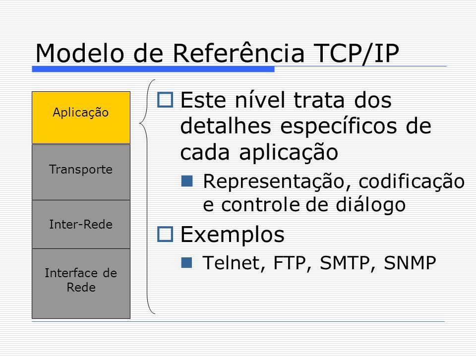 Aplicação Transporte Inter-Rede Interface de Rede  Este nível trata dos detalhes específicos de cada aplicação Representação, codificação e controle de diálogo  Exemplos Telnet, FTP, SMTP, SNMP Modelo de Referência TCP/IP