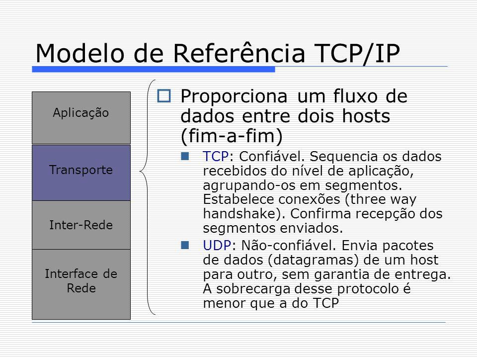 Aplicação Transporte Inter-Rede Interface de Rede  Proporciona um fluxo de dados entre dois hosts (fim-a-fim)  TCP: Confiável. Sequencia os dados re