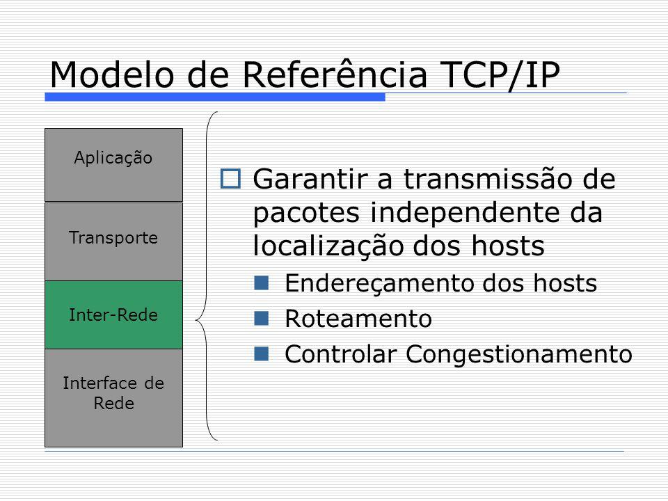 Aplicação Transporte Inter-Rede Interface de Rede  Garantir a transmissão de pacotes independente da localização dos hosts Endereçamento dos hosts Roteamento Controlar Congestionamento Modelo de Referência TCP/IP