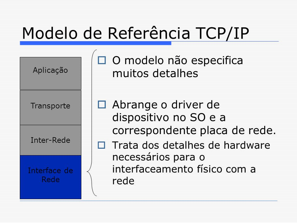 Aplicação Transporte Inter-Rede Interface de Rede  O modelo não especifica muitos detalhes  Abrange o driver de dispositivo no SO e a correspondente