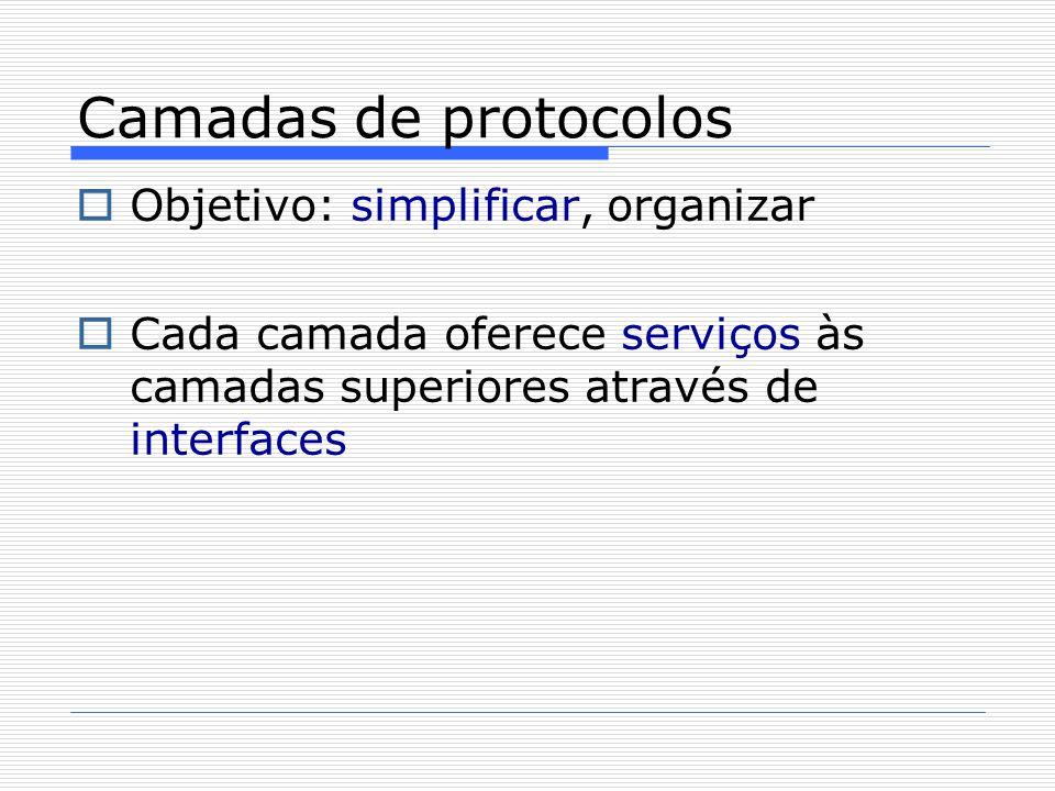 Camadas de protocolos  Objetivo: simplificar, organizar  Cada camada oferece serviços às camadas superiores através de interfaces