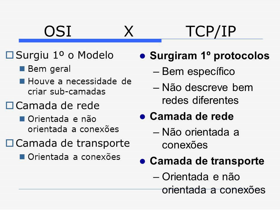 OSI X TCP/IP  Surgiu 1º o Modelo Bem geral Houve a necessidade de criar sub-camadas  Camada de rede Orientada e não orientada a conexões  Camada de transporte Orientada a conexões Surgiram 1º protocolos –Bem específico –Não descreve bem redes diferentes Camada de rede –Não orientada a conexões Camada de transporte –Orientada e não orientada a conexões