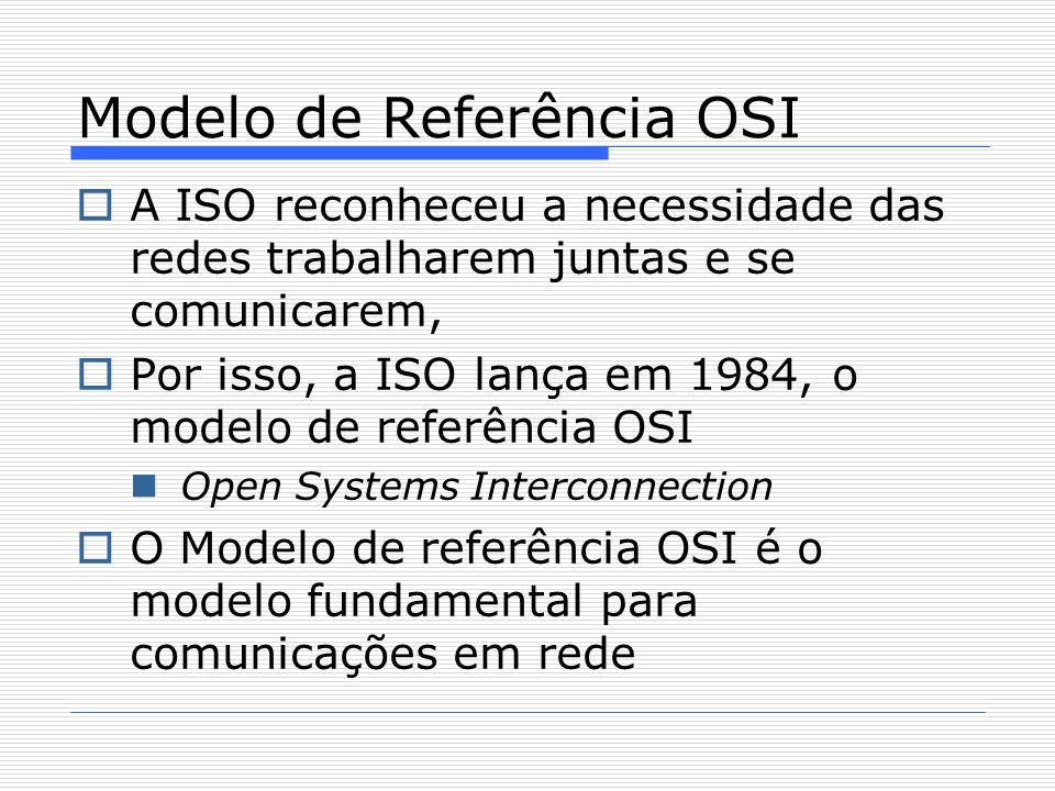  A ISO reconheceu a necessidade das redes trabalharem juntas e se comunicarem,  Por isso, a ISO lança em 1984, o modelo de referência OSI Open Systems Interconnection  O Modelo de referência OSI é o modelo fundamental para comunicações em rede Modelo de Referência OSI