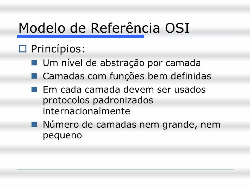  Princípios: Um nível de abstração por camada Camadas com funções bem definidas Em cada camada devem ser usados protocolos padronizados internacionalmente Número de camadas nem grande, nem pequeno