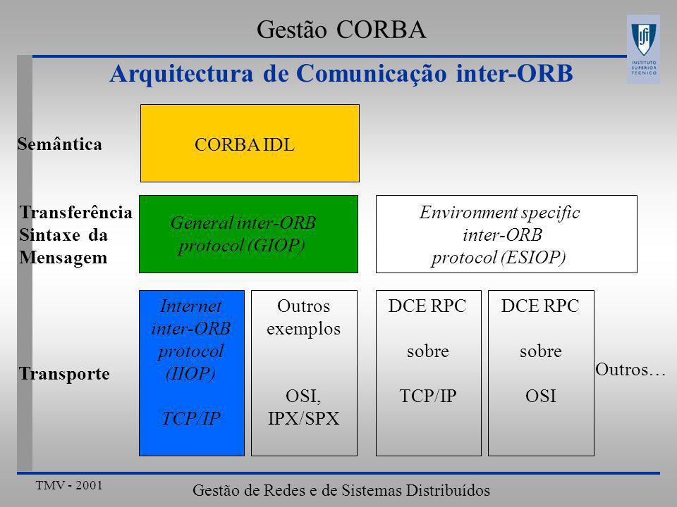 TMV - 2001 Gestão de Redes e de Sistemas Distribuídos General inter-ORB protocol (GIOP) Environment specific inter-ORB protocol (ESIOP) Internet inter
