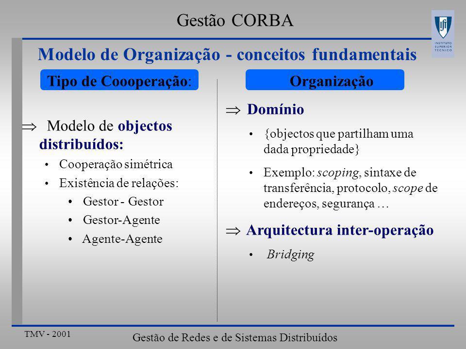 TMV - 2001 Gestão de Redes e de Sistemas Distribuídos Tipo de Coooperação:  Modelo de objectos distribuídos: Cooperação simétrica Existência de relaç