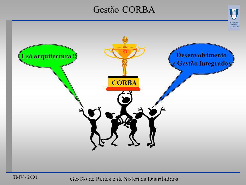 TMV - 2001 Gestão de Redes e de Sistemas Distribuídos Gestão CORBA 1 só arquitectura !!Desenvolvimento e Gestão Integrados CORBA