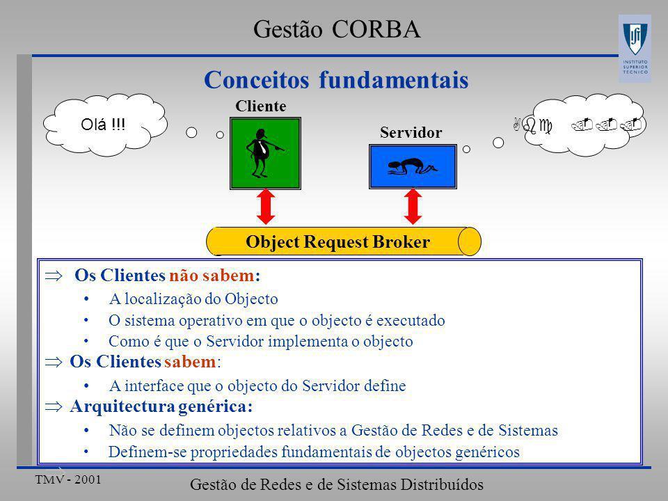 TMV - 2001 Gestão de Redes e de Sistemas Distribuídos Conceitos fundamentais Gestão CORBA Abc... Olá !!! Object Request Broker Servidor Cliente  Os C