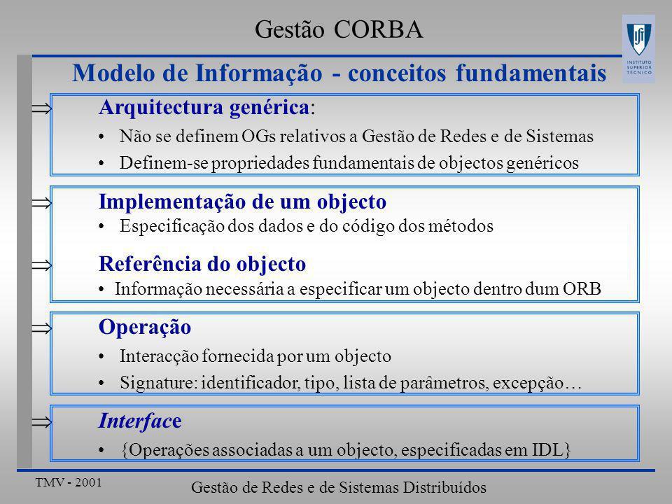 TMV - 2001 Gestão de Redes e de Sistemas Distribuídos Modelo de informação - estrutura do IDL Agrupar declarações IDL Scoping para nomes Define o conjunto de operações que o cliente pode evocar num objecto Valores possíveis para os parâmetros CORBA, atributos, excepções e valores de retorno Serviço que o cliente evoca Nome, resultado, lista de parâmetros, excepção MÓDULO OPERAÇÃO TIPOS DE DADOS INTERFACE Gestão CORBA