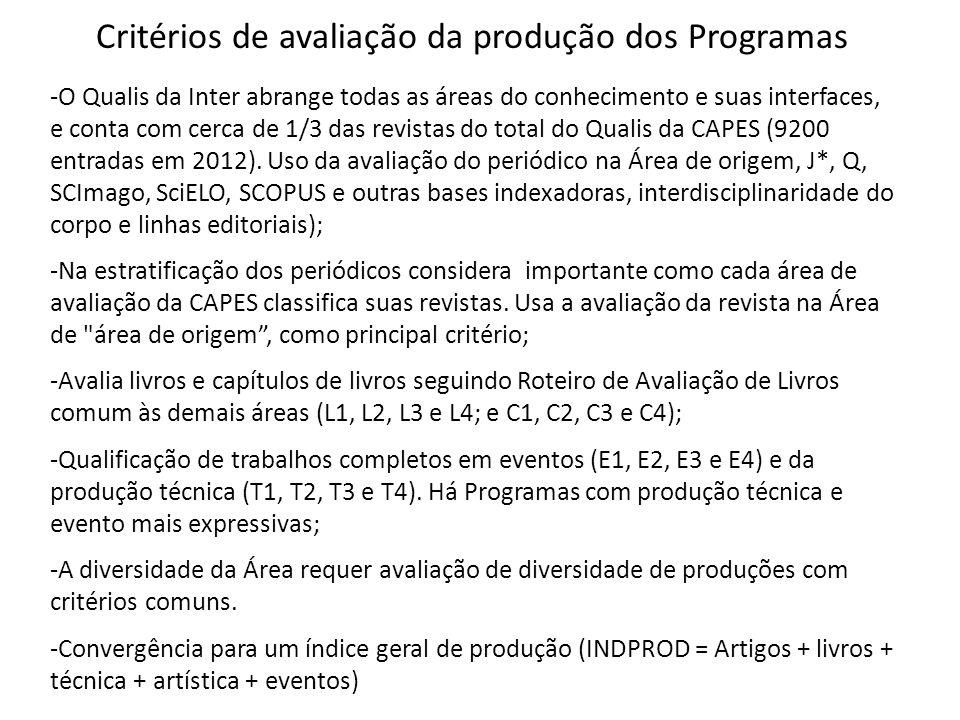 Critérios de avaliação da produção dos Programas -O Qualis da Inter abrange todas as áreas do conhecimento e suas interfaces, e conta com cerca de 1/3 das revistas do total do Qualis da CAPES (9200 entradas em 2012).