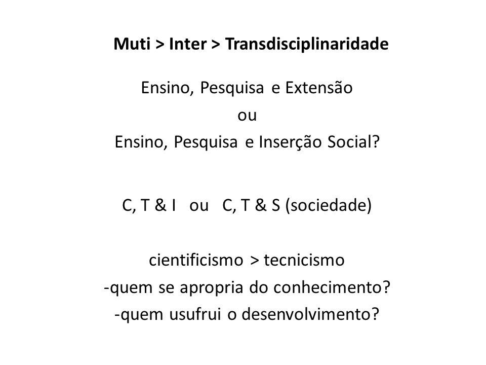 Muti > Inter > Transdisciplinaridade Ensino, Pesquisa e Extensão ou Ensino, Pesquisa e Inserção Social.