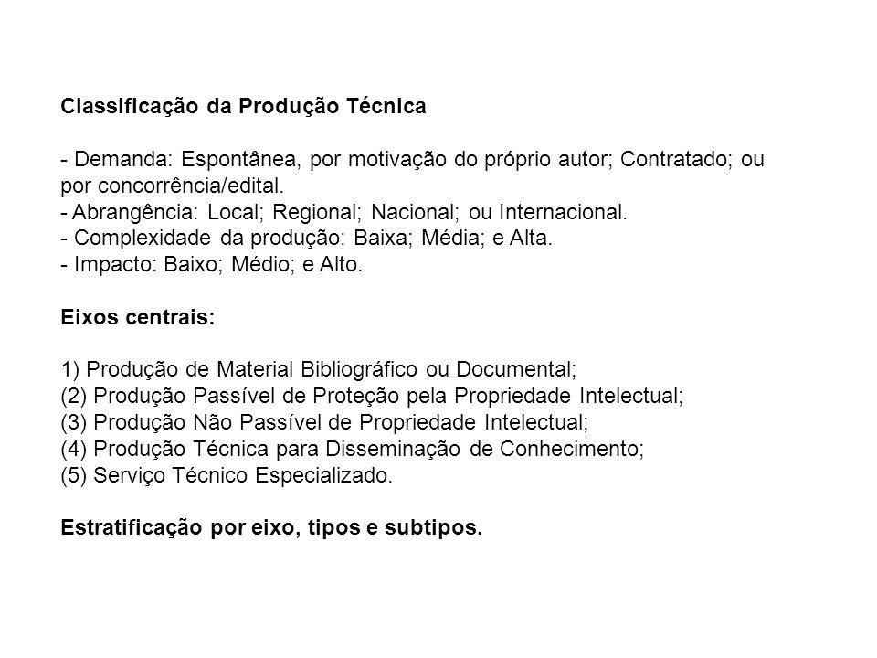 Classificação da Produção Técnica - Demanda: Espontânea, por motivação do próprio autor; Contratado; ou por concorrência/edital.