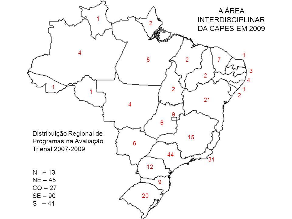2 60 11 22 3 3 5 36 20 2 3 5 7 7 7 21 4 10 13 11 22 2 5 2 2 2 2 Distribuição de Programas Trienal 2007- 2009 2012 N136,1%248,3% NE4520,8%5619,4% CO2712,5%3712,8% SE9041,6%11941,2% S4120,0%5318,3% A ÁREA INTERDISCIPLINAR DA CAPES EM 2012