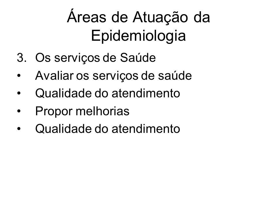 Áreas de Atuação da Epidemiologia 3.Os serviços de Saúde Avaliar os serviços de saúde Qualidade do atendimento Propor melhorias Qualidade do atendimento