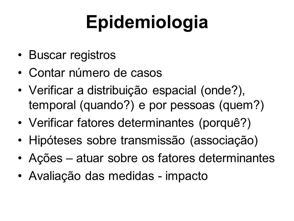 Epidemiologia Buscar registros Contar número de casos Verificar a distribuição espacial (onde?), temporal (quando?) e por pessoas (quem?) Verificar fa