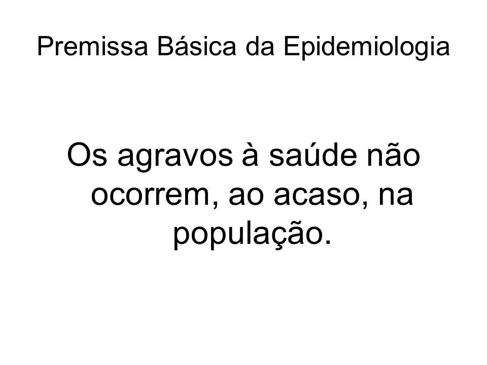 Premissa Básica da Epidemiologia Os agravos à saúde não ocorrem, ao acaso, na população.