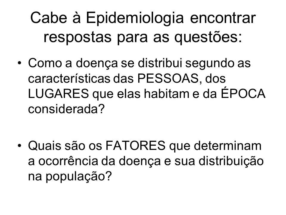Cabe à Epidemiologia encontrar respostas para as questões: Como a doença se distribui segundo as características das PESSOAS, dos LUGARES que elas habitam e da ÉPOCA considerada.