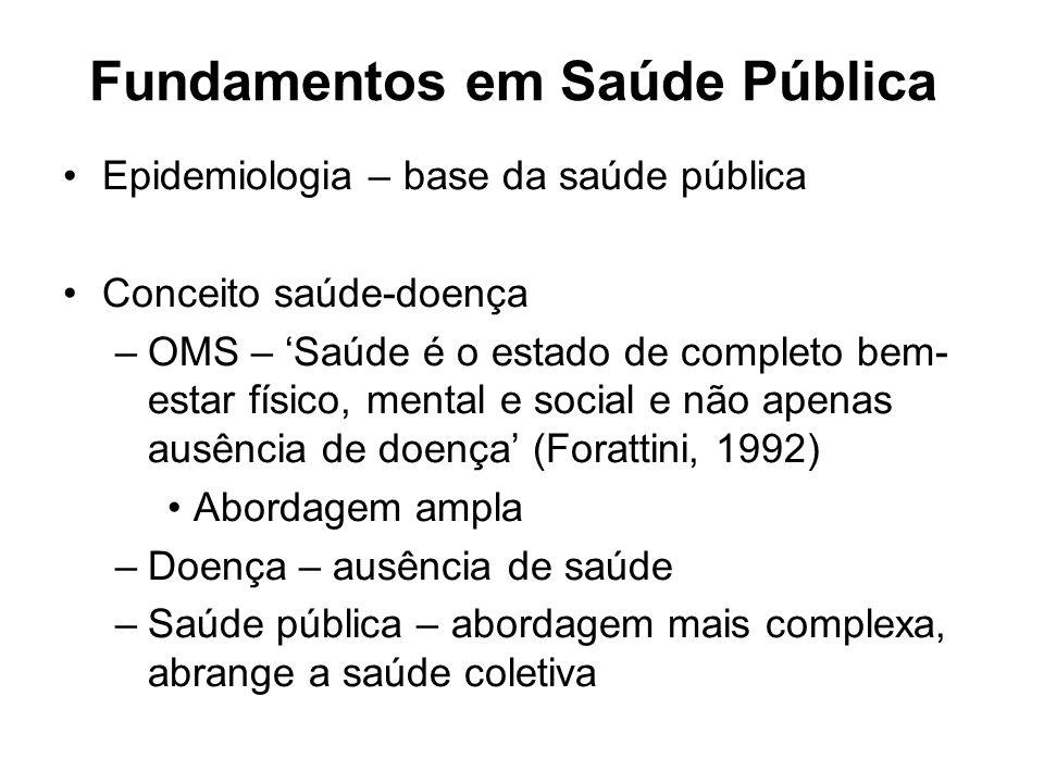 Fundamentos em Saúde Pública Epidemiologia – base da saúde pública Conceito saúde-doença –OMS – 'Saúde é o estado de completo bem- estar físico, menta