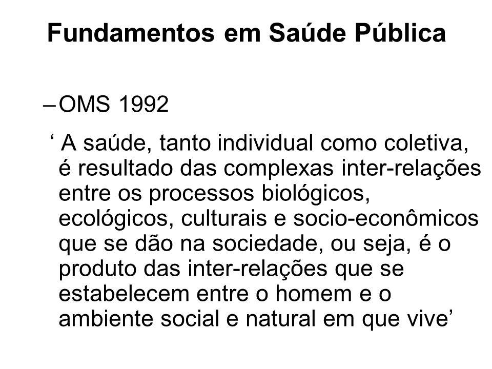 –OMS 1992 ' A saúde, tanto individual como coletiva, é resultado das complexas inter-relações entre os processos biológicos, ecológicos, culturais e s