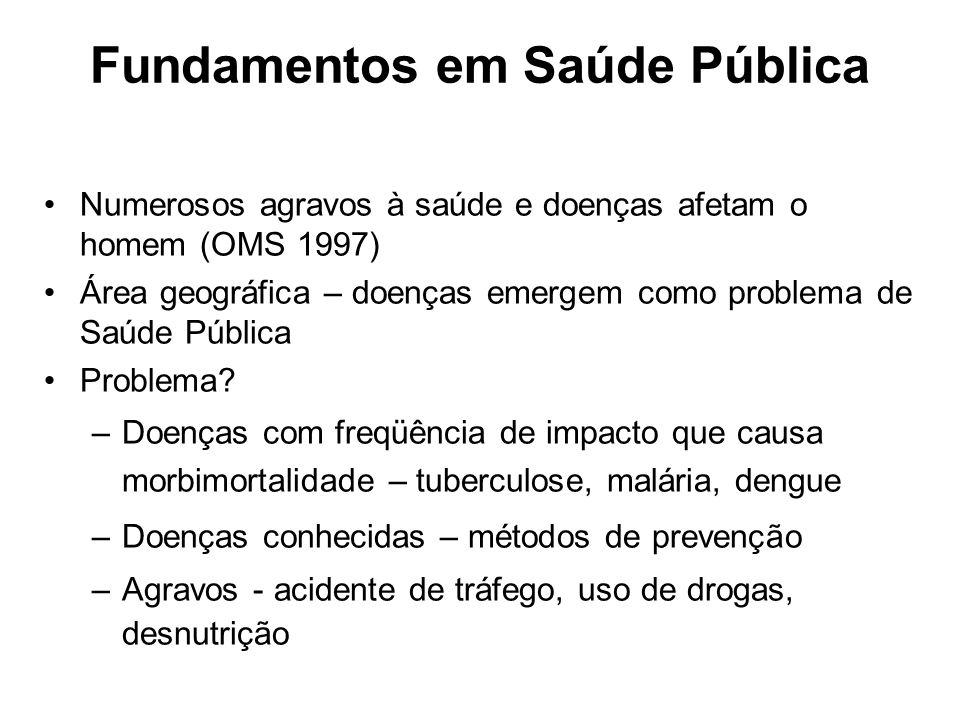 Numerosos agravos à saúde e doenças afetam o homem (OMS 1997) Área geográfica – doenças emergem como problema de Saúde Pública Problema.