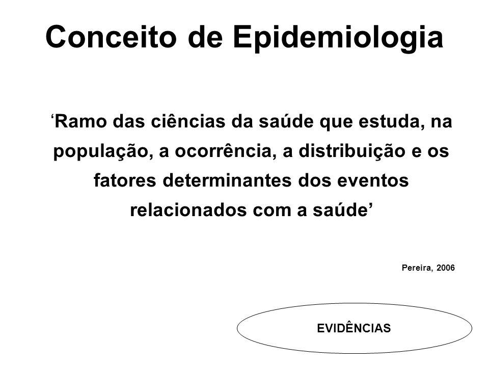 Conceito de Epidemiologia 'Ramo das ciências da saúde que estuda, na população, a ocorrência, a distribuição e os fatores determinantes dos eventos relacionados com a saúde' Pereira, 2006 EVIDÊNCIAS