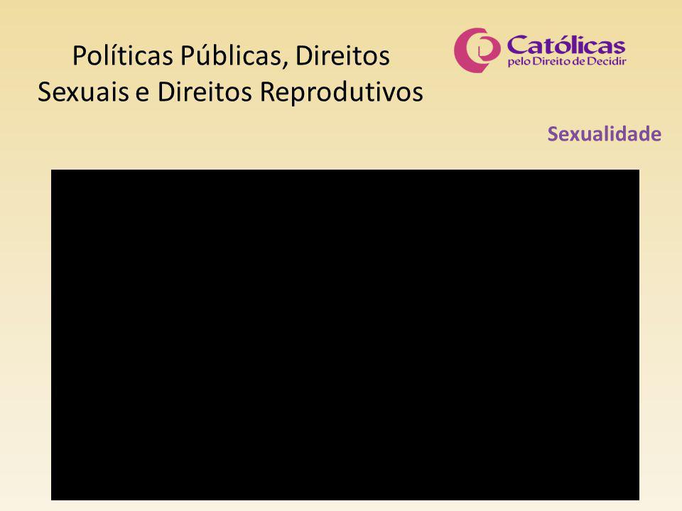 Políticas Públicas, Direitos Sexuais e Direitos Reprodutivos Sexualidade