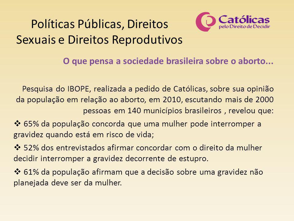 Políticas Públicas, Direitos Sexuais e Direitos Reprodutivos O que pensa a sociedade brasileira sobre o aborto... Pesquisa do IBOPE, realizada a pedid