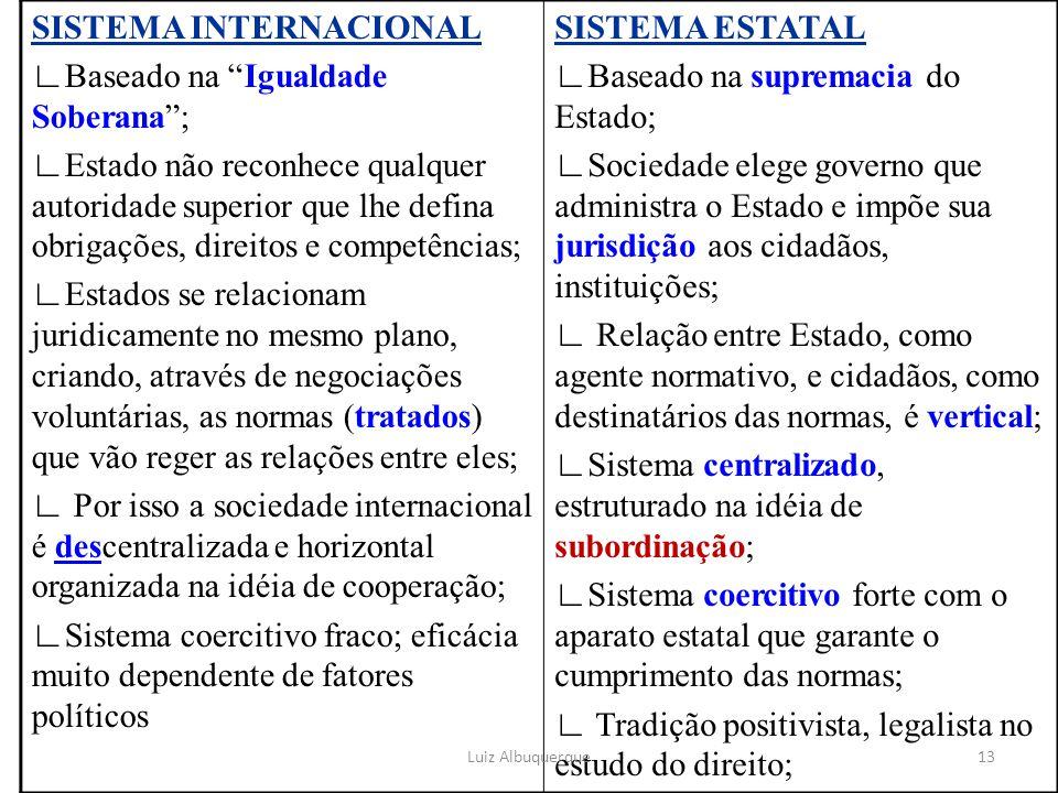 """13 SISTEMA INTERNACIONAL ∟Baseado na """"Igualdade Soberana""""; ∟Estado não reconhece qualquer autoridade superior que lhe defina obrigações, direitos e co"""