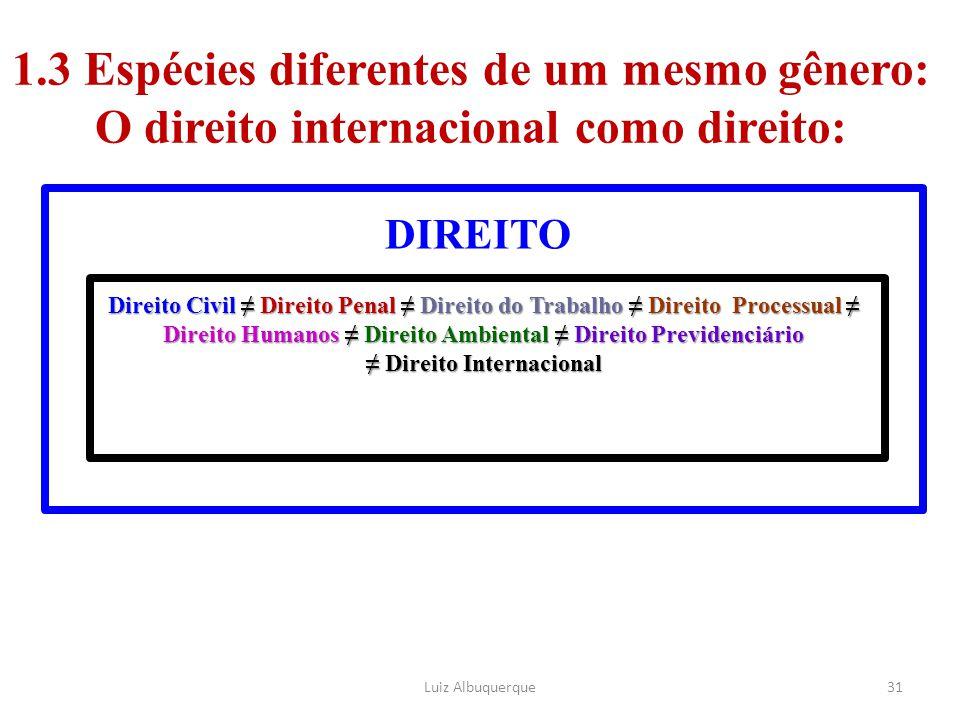 1.3 Espécies diferentes de um mesmo gênero: O direito internacional como direito: DIREITO Direito Civil ≠ Direito Penal ≠ Direito do Trabalho ≠ Direit